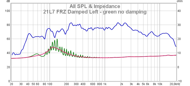 21L7_FRZ_Damped_Left_-_green_no_damping